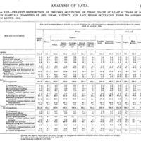 http://archives.njit.edu/archlib/digital-projects/2010s/2017/occupation_1904.JPG