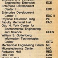 NJIT-1991-1993-UGrad-Cat-p-133-key.jpg